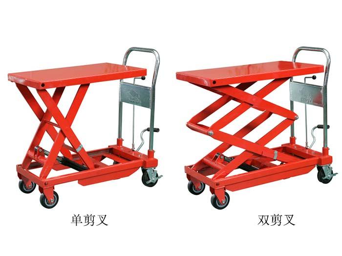手动升降平台车-升降平台-上海牛力机械